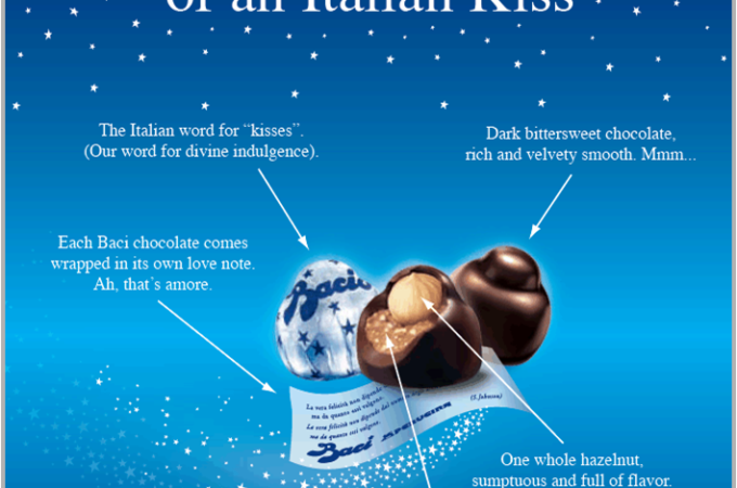 Baci Chocolate Ad