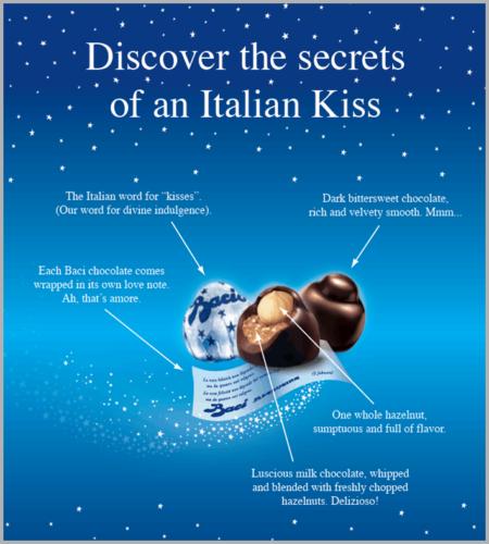Baci Chocolate Italian Kiss Ad